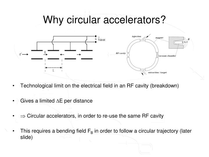 Why circular accelerators?
