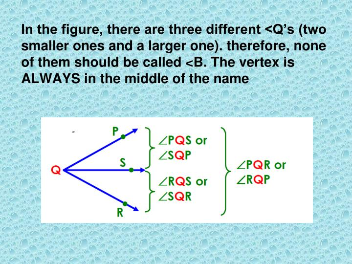 In the figure, there are three different <Q's (two smaller ones and a larger one). therefore, none of them should be called <B. The vertex is ALWAYS in the middle of the name