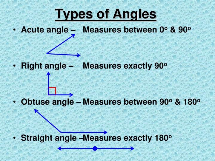 Acute angle –