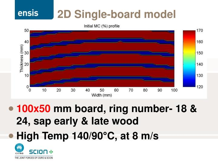 2D Single-board model