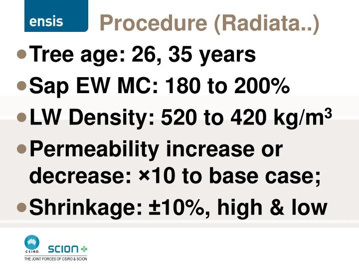 Procedure (Radiata..)