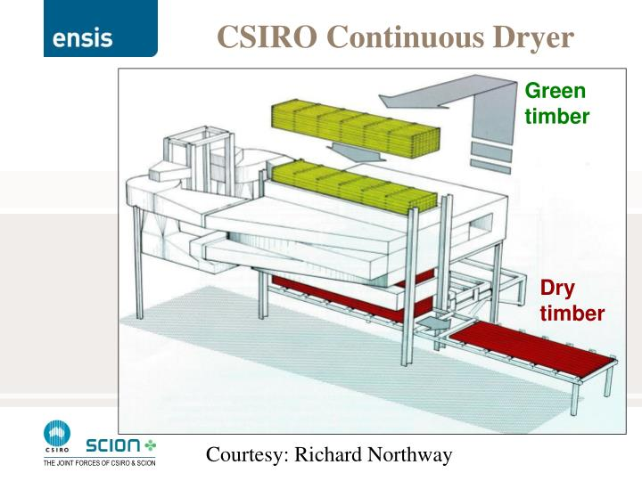 CSIRO Continuous Dryer