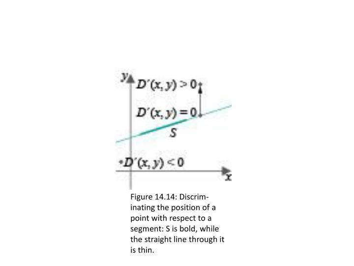 Figure 14.14: Discrim-