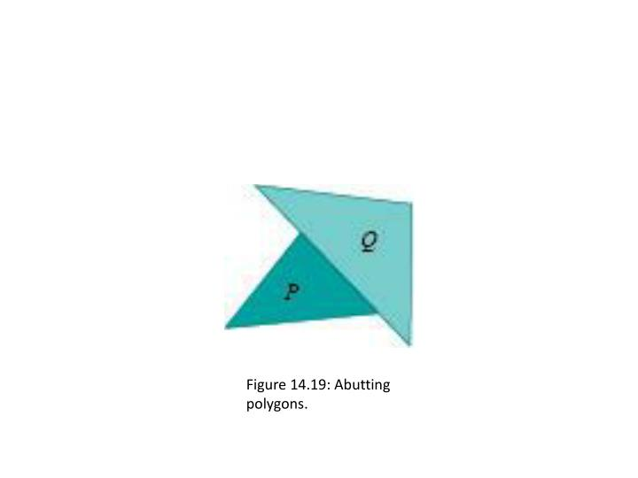 Figure 14.19: Abutting