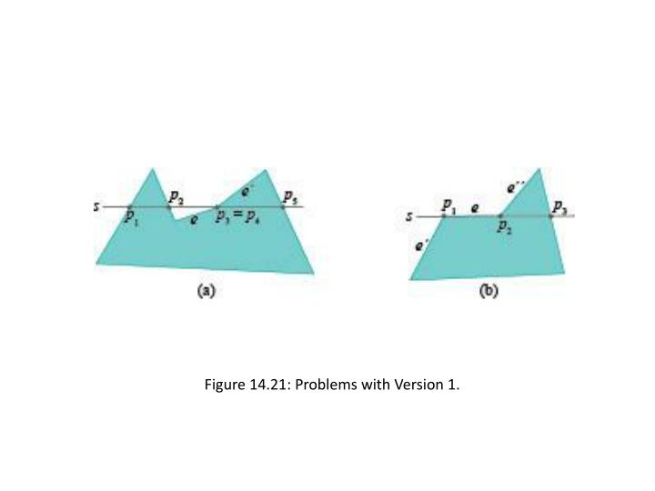 Figure 14.21: Problems with Version 1.
