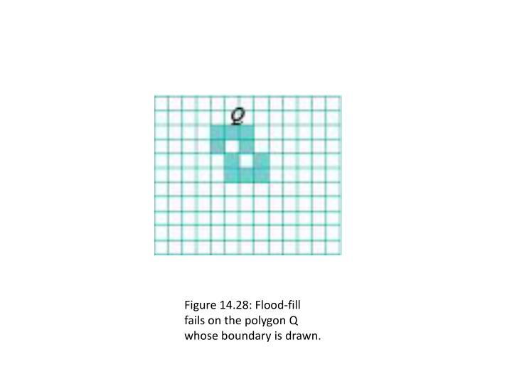 Figure 14.28: Flood-fill