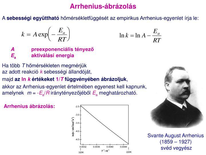 Arrhenius-ábrázolás