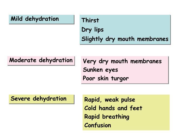 Mild dehydration