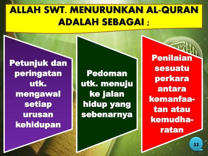 ALLAH SWT. MENURUNKAN AL-QURAN