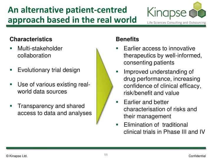 An alternative patient-centred approach based in the real world