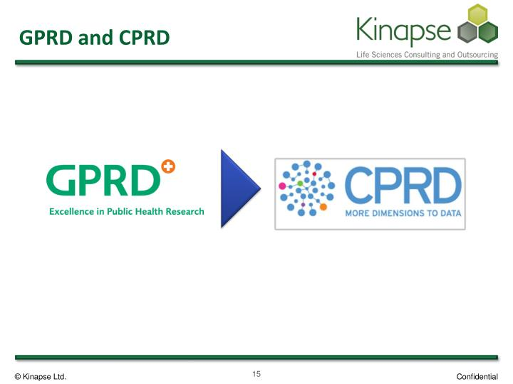 GPRD and CPRD