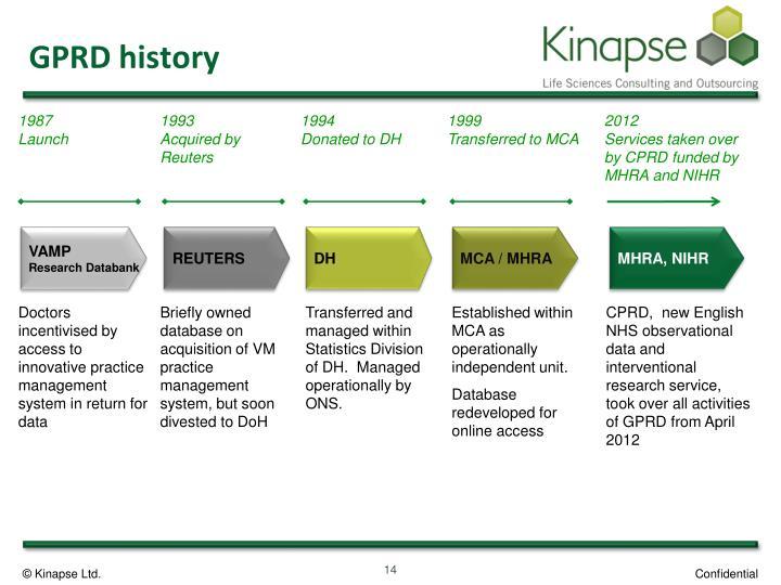 GPRD history