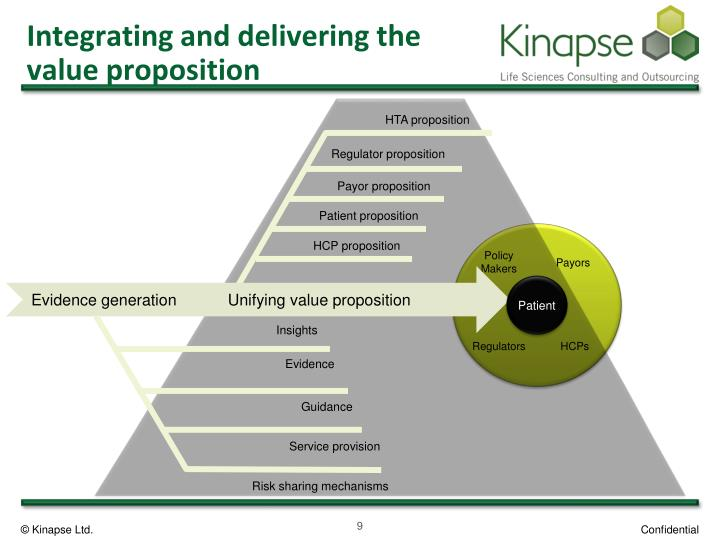 Integrating and delivering the value proposition