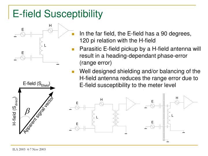 E-field Susceptibility