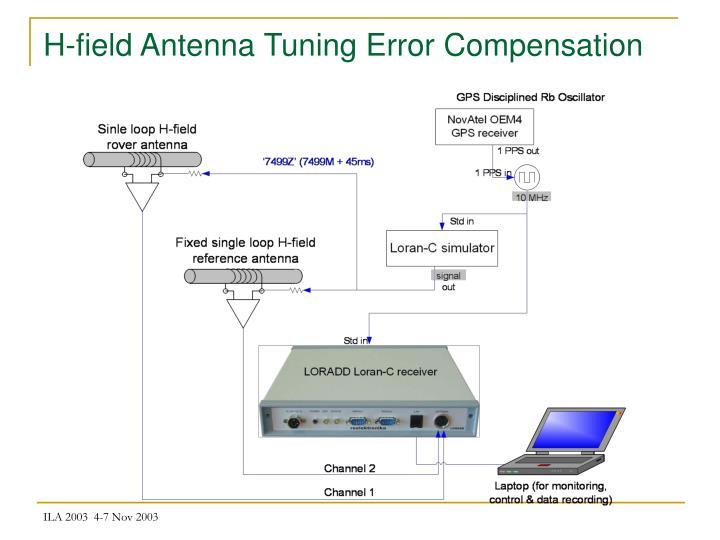 H-field Antenna Tuning Error Compensation