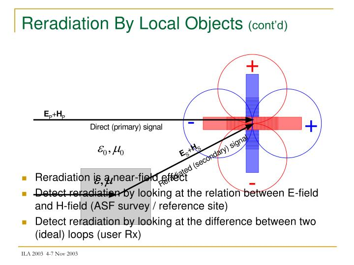 Reradiation By Local Objects