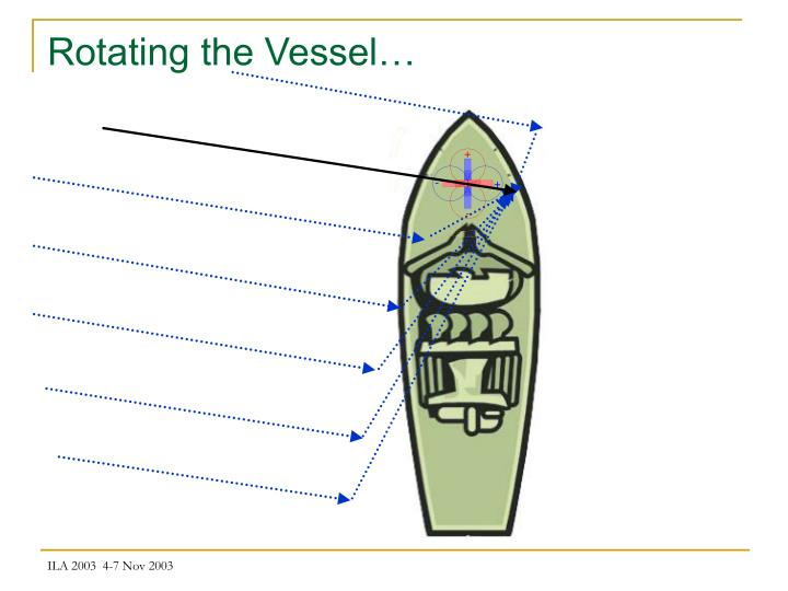 Rotating the Vessel…