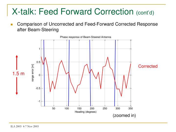 X-talk: Feed Forward Correction