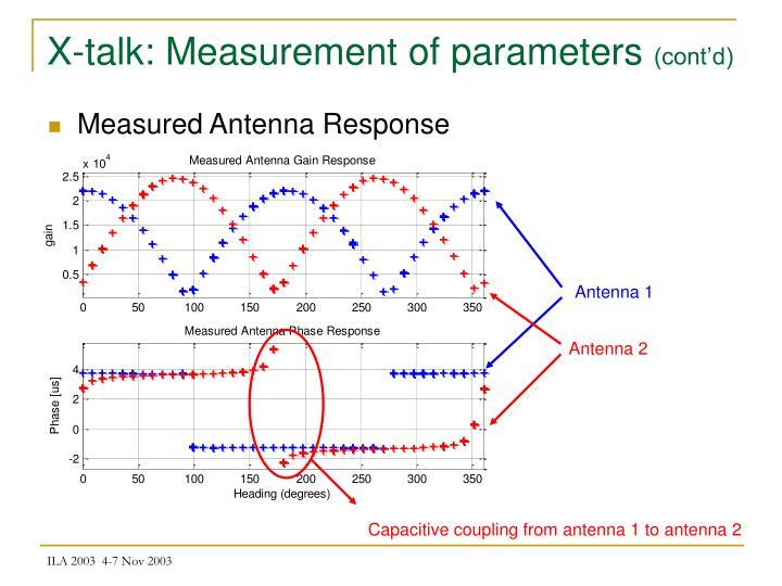 X-talk: Measurement of parameters