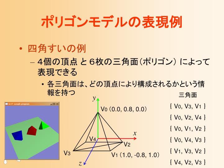 ポリゴンモデルの表現例