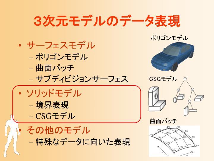 3次元モデルのデータ表現