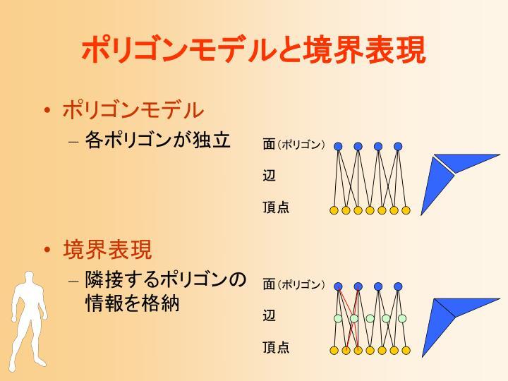 ポリゴンモデルと境界表現