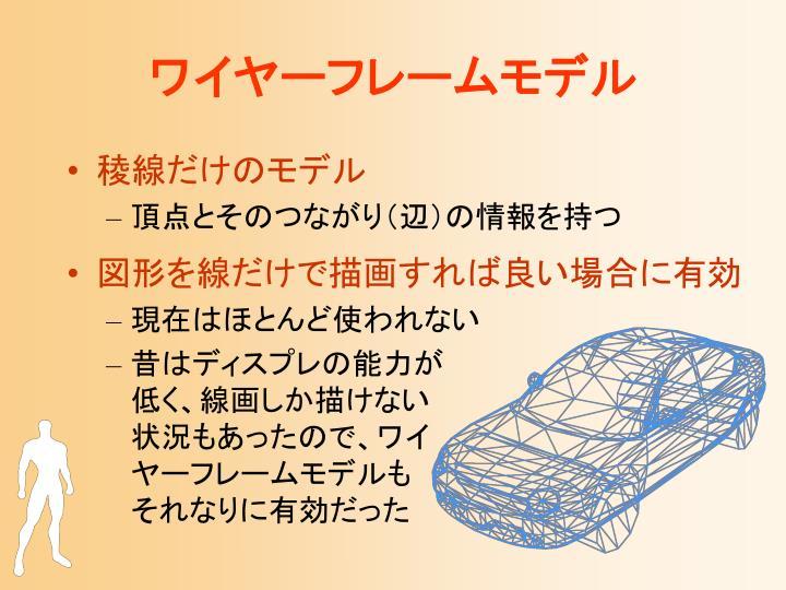 ワイヤーフレームモデル