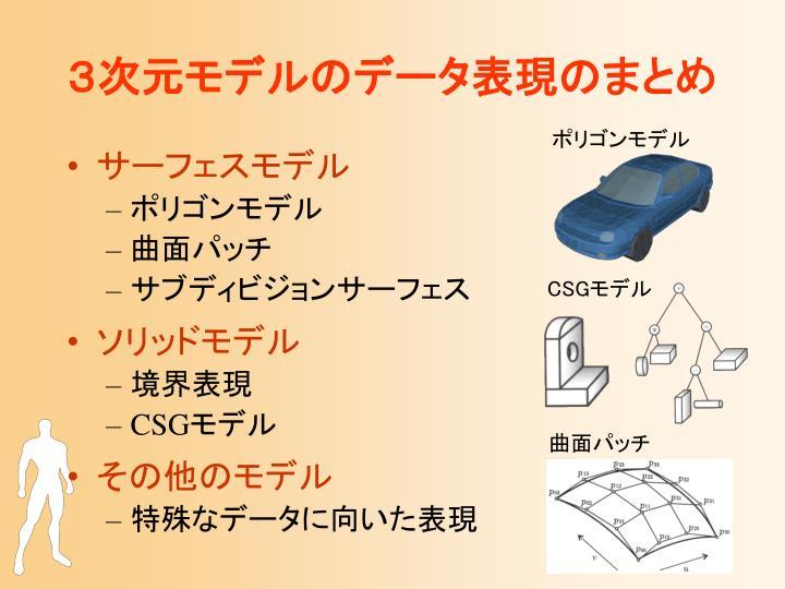 3次元モデルのデータ表現のまとめ