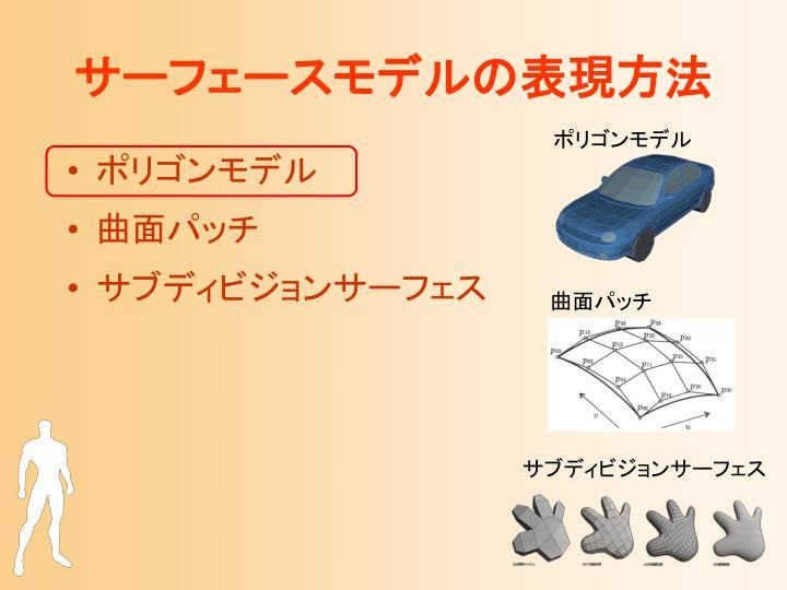 サーフェースモデルの表現方法