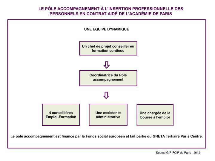 LE PÔLE ACCOMPAGNEMENT À L'INSERTION PROFESSIONNELLE DES PERSONNELS EN CONTRAT AIDÉ DE L'ACADÉMIE DE PARIS