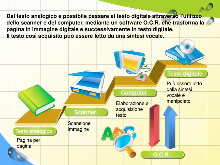Dal testo analogico è possibile passare al testo digitale attraverso l'utilizzo dello scanner e del computer, mediante un software O.C.R. che trasforma la pagina in immagine digitale e successivamente in testo digitale.