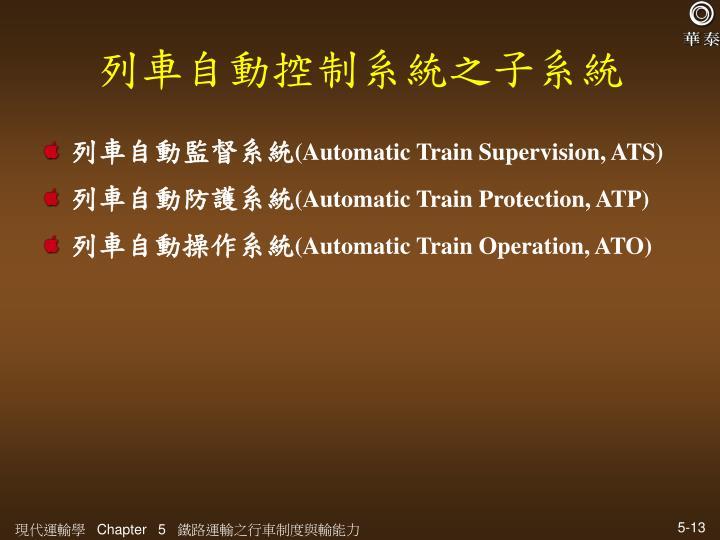 列車自動控制系統之子系統