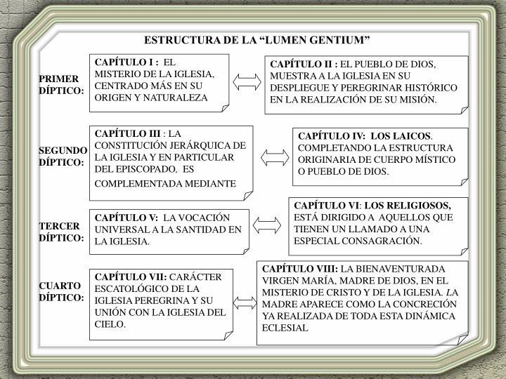 """ESTRUCTURA DE LA """"LUMEN GENTIUM"""""""