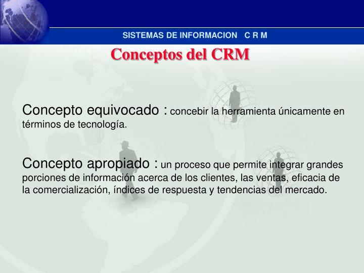 Conceptos del CRM