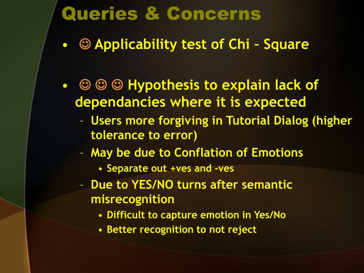 Queries & Concerns
