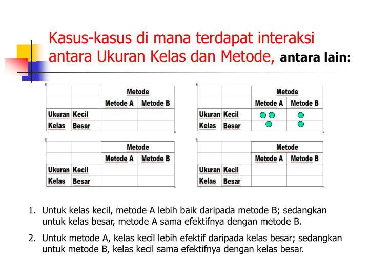 Kasus-kasus di mana terdapat interaksi antara Ukuran Kelas dan Metode,