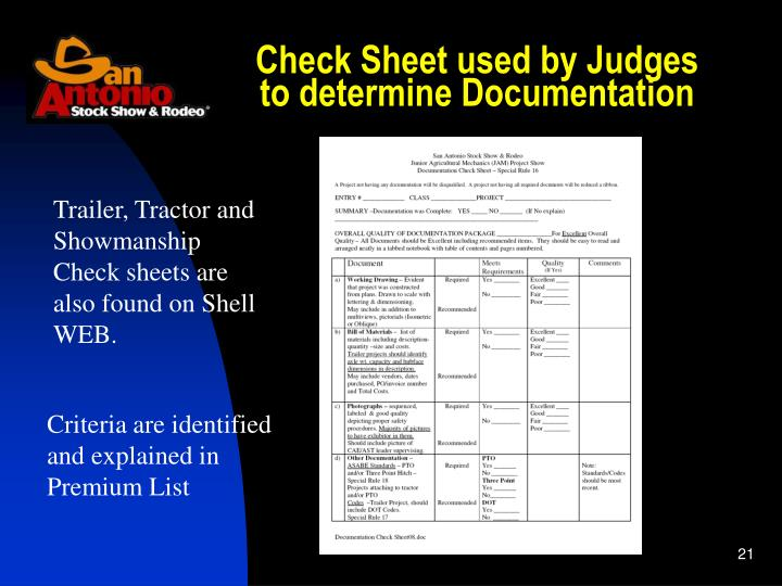 Check Sheet used by Judges to determine Documentation