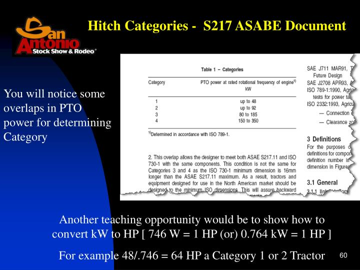 Hitch Categories -  S217 ASABE Document