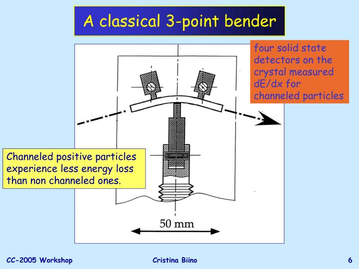 A classical 3-point bender