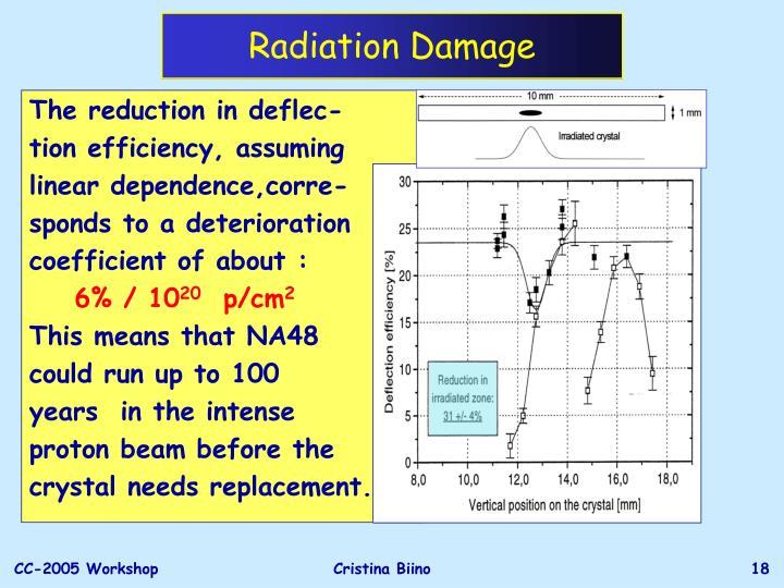 Radiation Damage