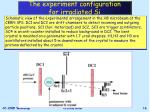 the experiment configuration for irradiated si