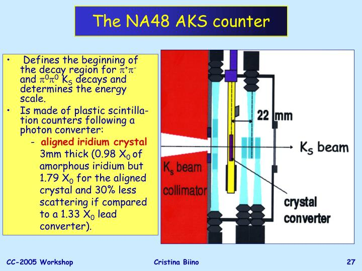 The NA48 AKS counter