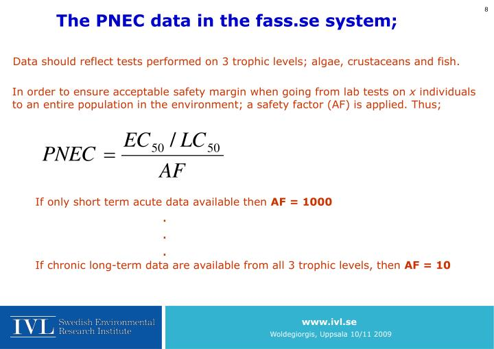 The PNEC data in the fass.se system;