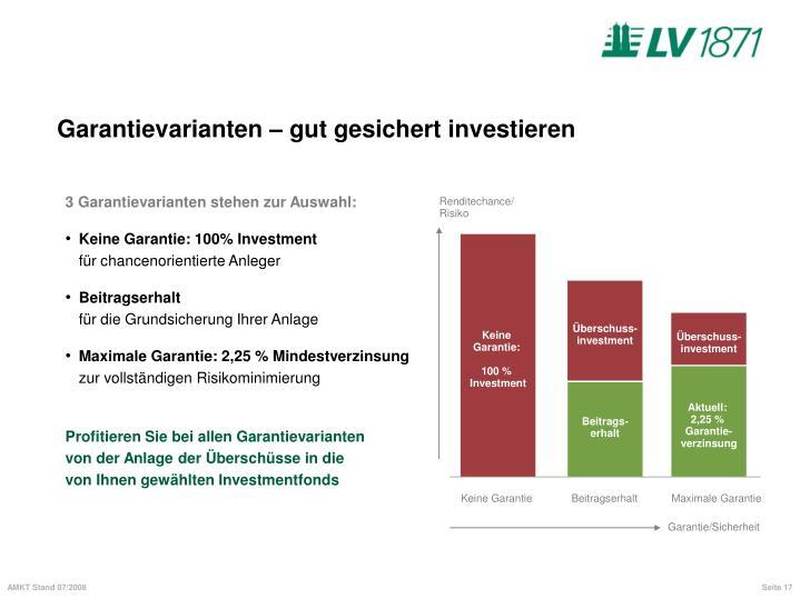 Garantievarianten – gut gesichert investieren