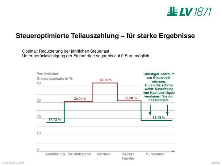 Günstiger Zeitraum zur Steueropti-mierung.