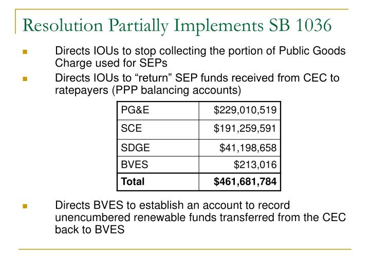 Resolution partially implements sb 1036