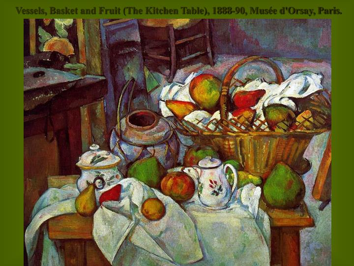 Vessels, Basket and Fruit (The Kitchen Table), 1888-90, Musée d'Orsay, Paris