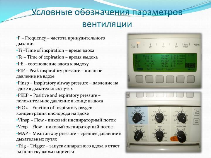 Условные обозначения параметров вентиляции