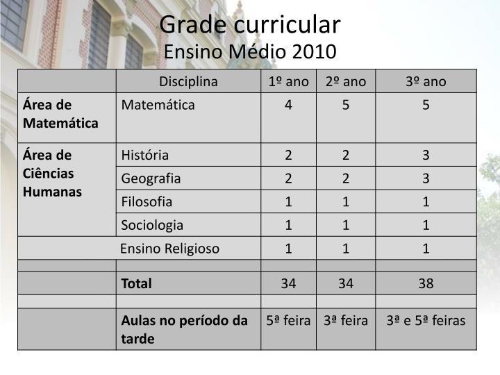 Grade curricular