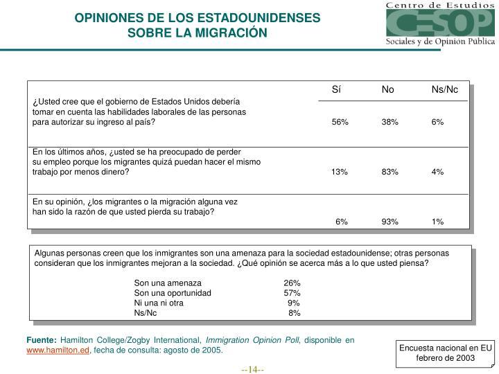 Encuesta nacional en EU